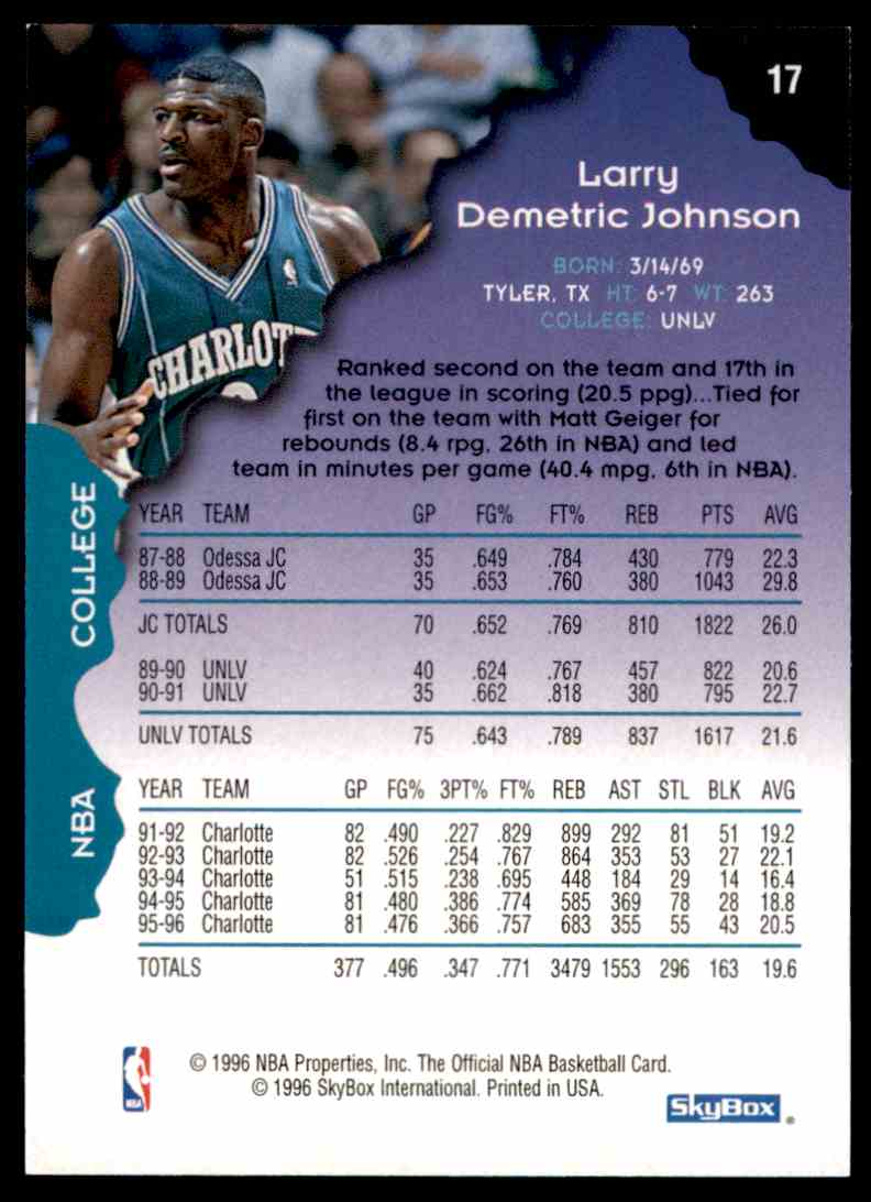 1996-97 Hoops Larry Johnson #17 card back image
