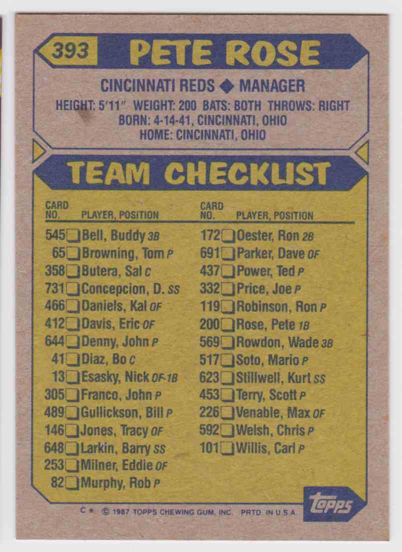 1987 Topps Team Checklist Pete Rose 393 On Kronozio