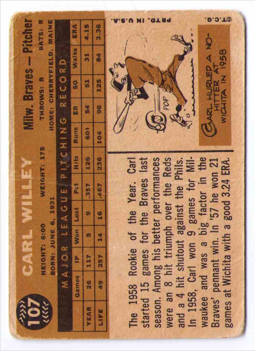 1960 Topps Baseball Card Carl Willey #107 card back image