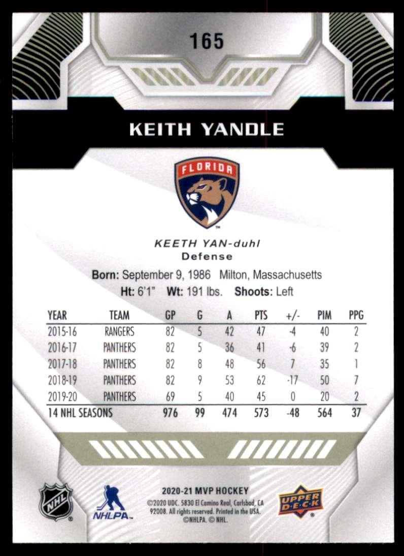 2020-21 Upper Deck MVP Keith Yandle #165 card back image