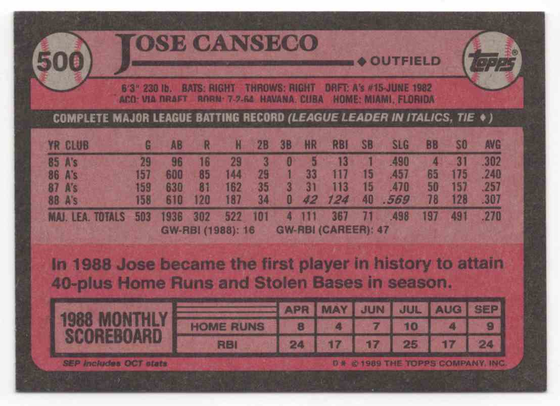 1989 Topps Jose Canseco #500 card back image