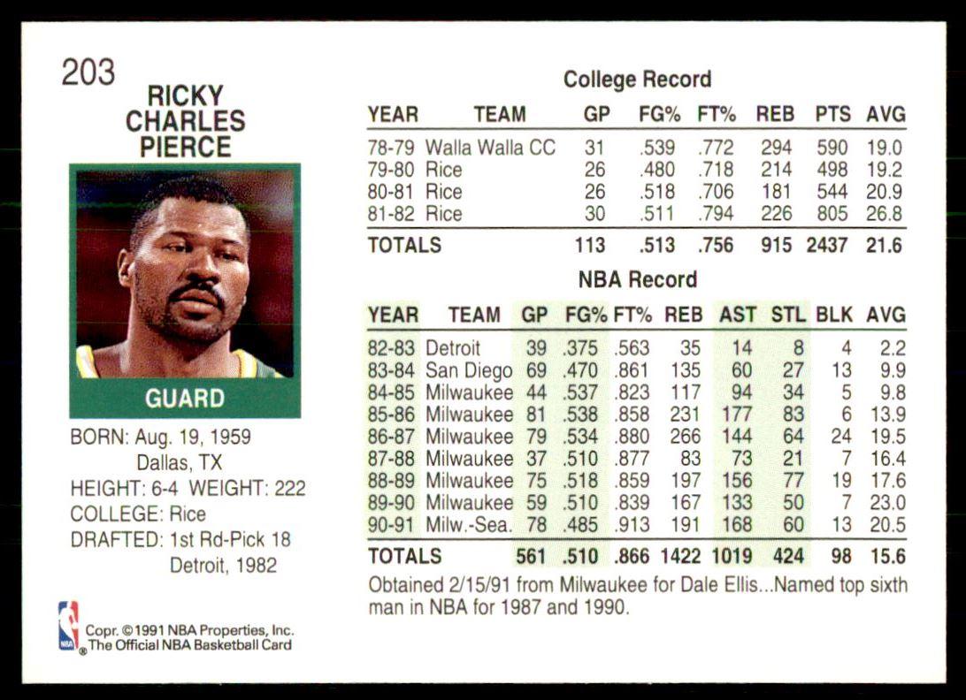 1991 92 Nba Hoops Ricky Pierce 203 on Kronozio