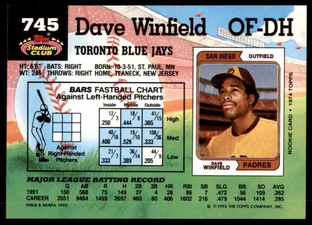 1992 Stadium Club Dave Winfield #745 card back image