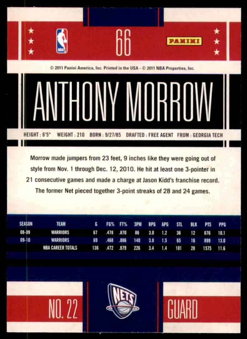 2010-11 Classics Anthony Morrow #66 card back image