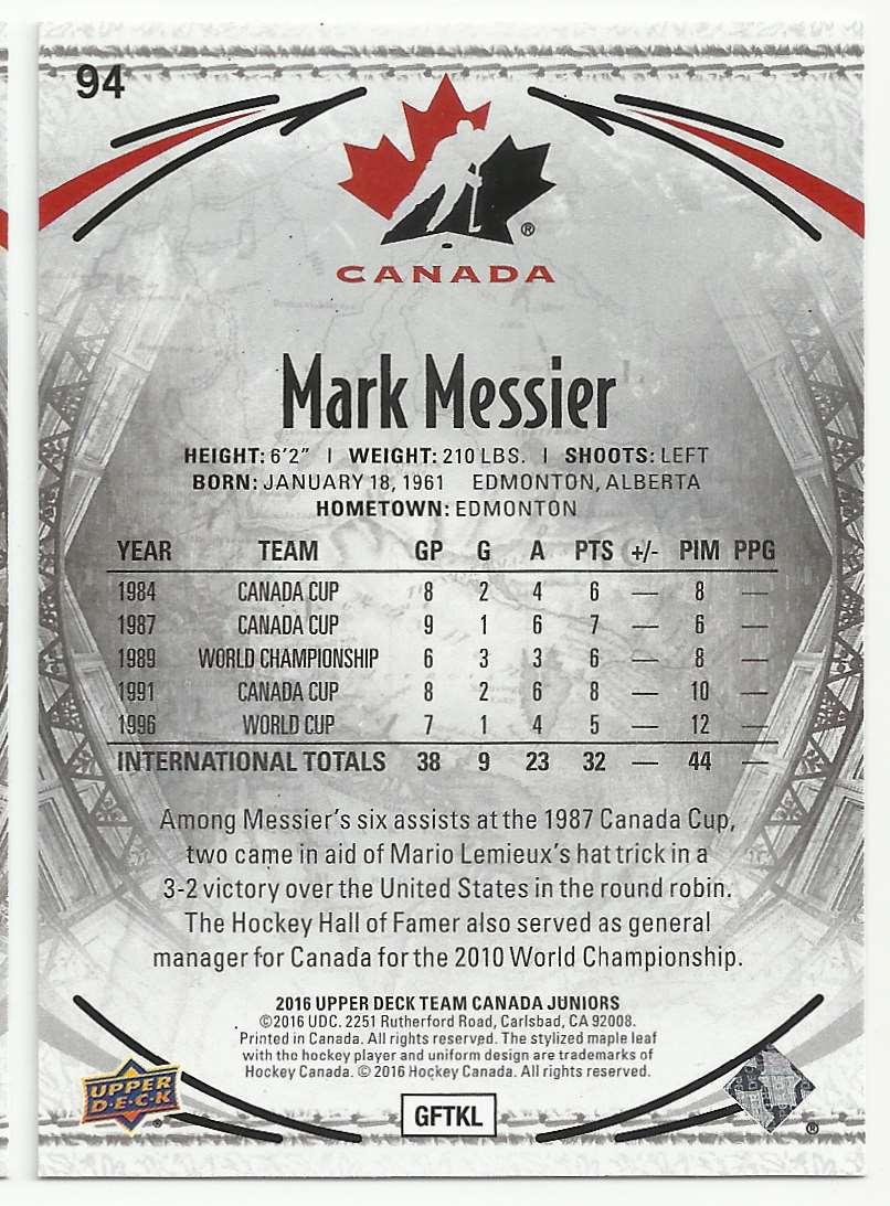 2016-17 Upper Deck Team Canada Juniors Mark Messier #94 card back image