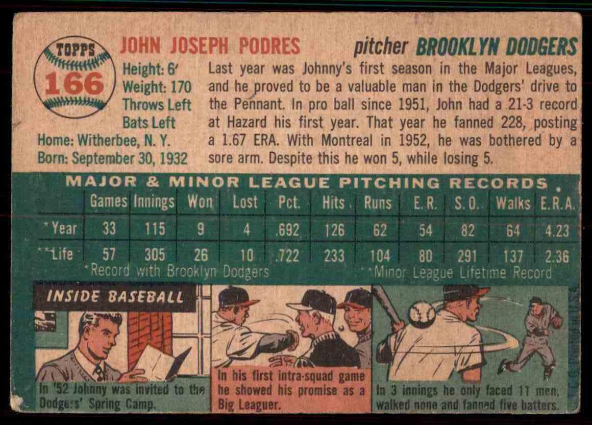 1954 Topps Johnny Podres #166 card back image
