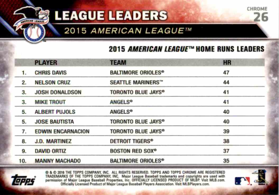 2016 Topps Blue Sapphire American League Home Run Leaders #26 card back image