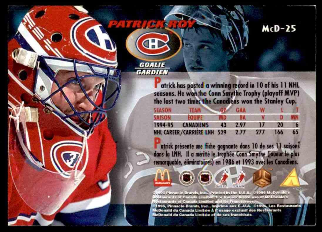 1995-96 Pinnacle Patrick Roy #MCD-25 card back image