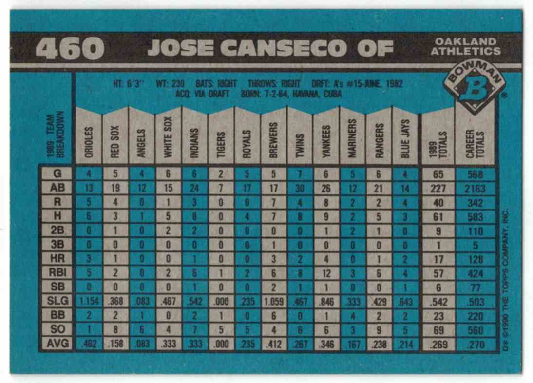 1990 Bowman Jose Canseco #460 card back image
