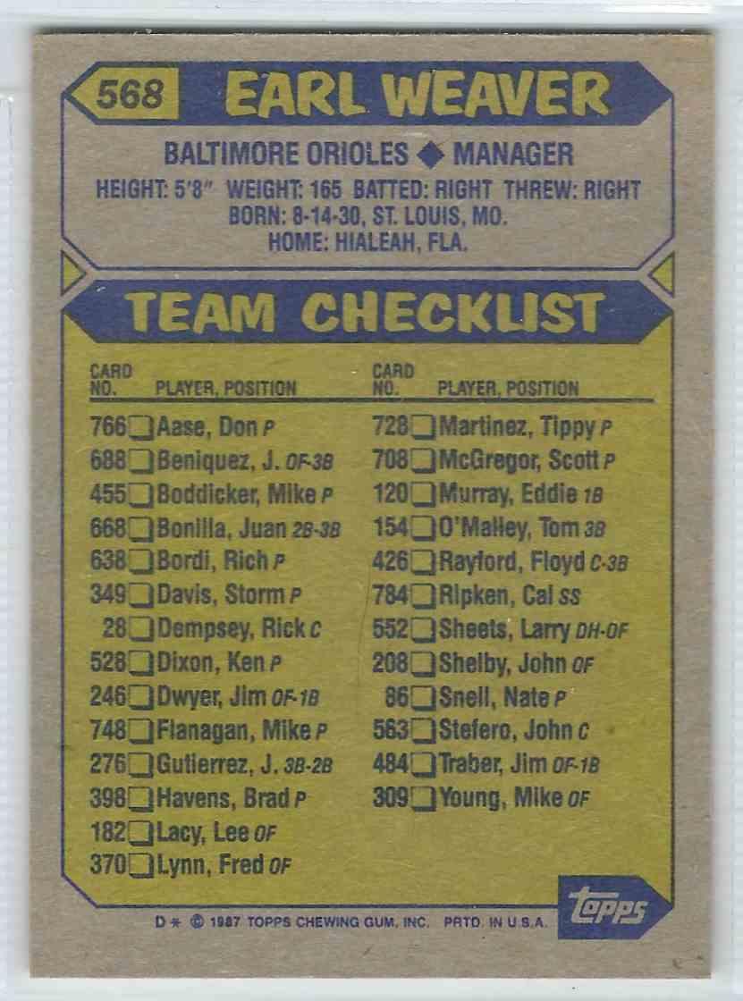 1987 Topps Topps Checklist /Earl Weaver #568 card back image