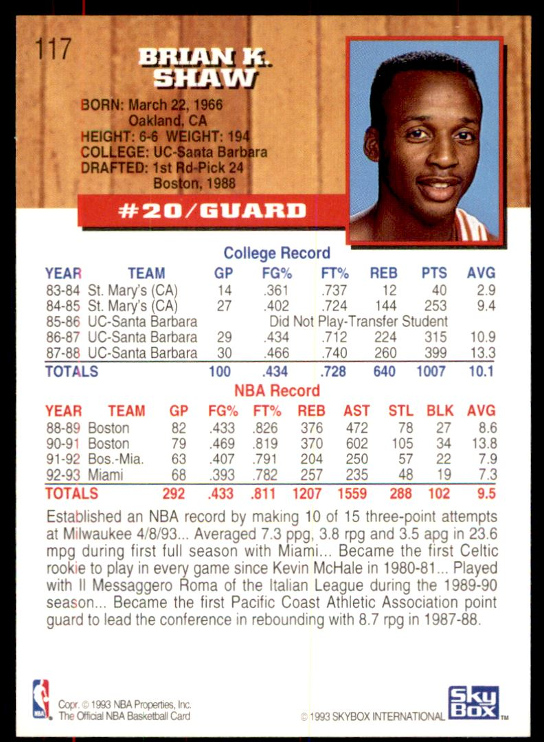 1993-94 hoops Brian K Shaw #117 card back image