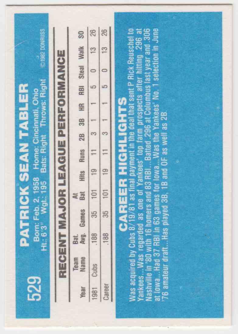1982 Donruss Pat Tabler #529 on Kronozio