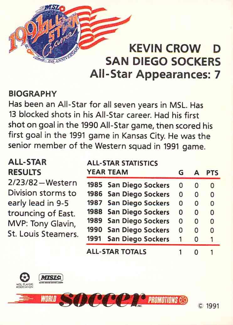 1991 Soccer Shots Kevin Crow #3 card back image