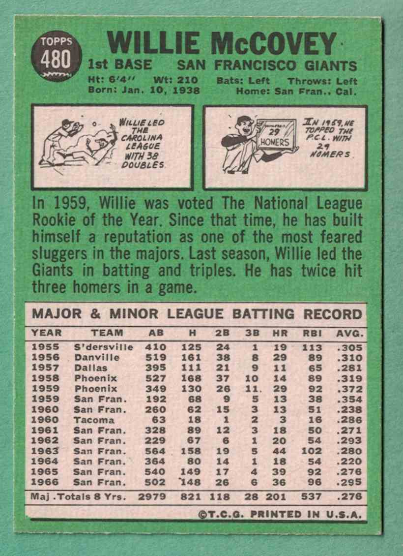 1967 Topps Willie McCovey NM+ #480 card back image