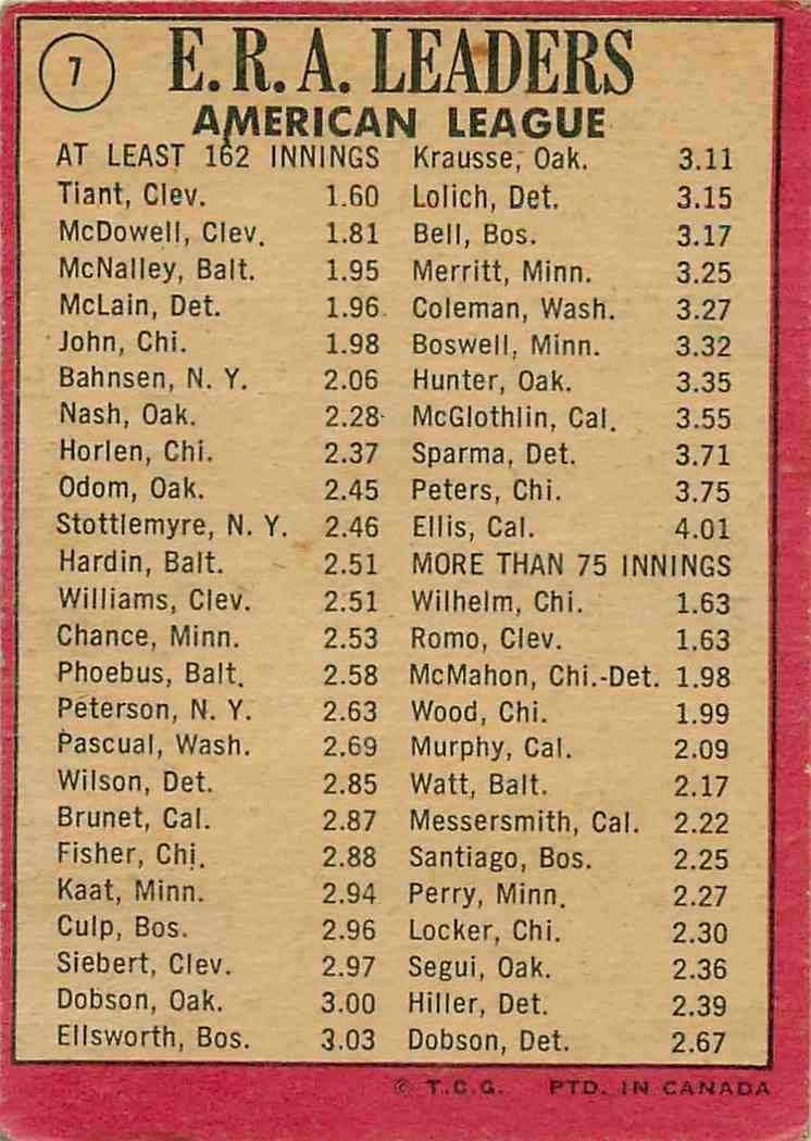 1968 Topps Luis Tiant, Sam Mcdowell, Dave Mcnally #7 card back image
