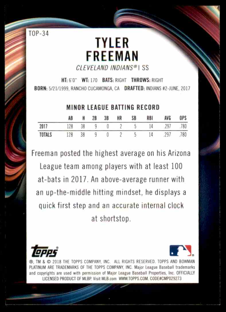 2018 Bowman Platinum Blue Tyler Freeman #TOP-34 card back image