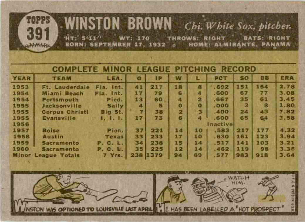 1961 Topps Winston Brown #391 card back image