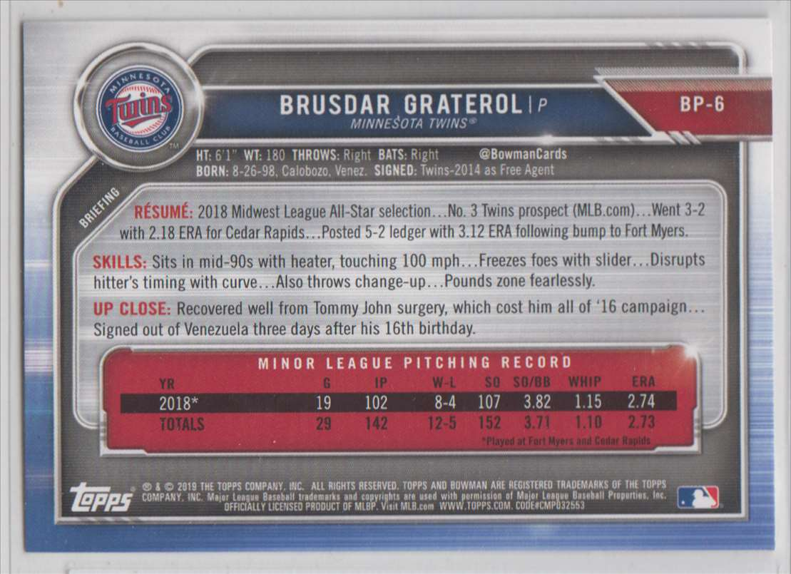 2019 Bowman Prospects Brusdar Graterol #BP-6 card back image