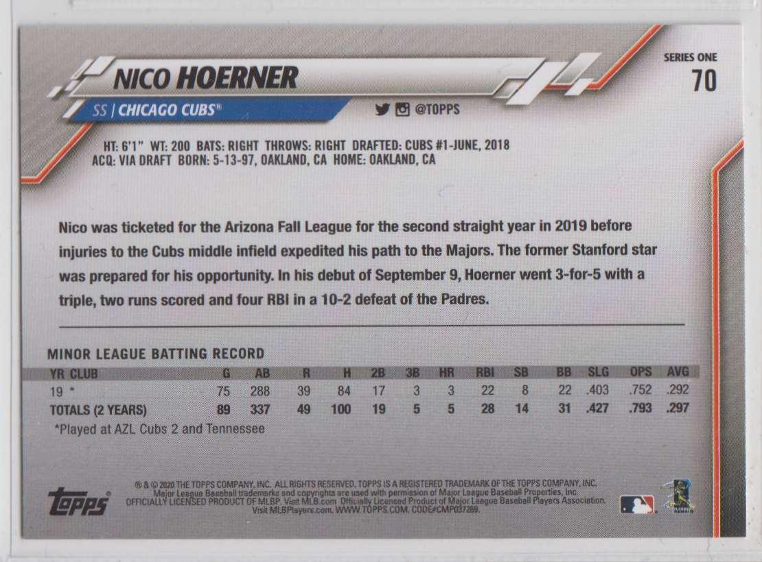 2020 Topps Nico Hoerner #70 card back image
