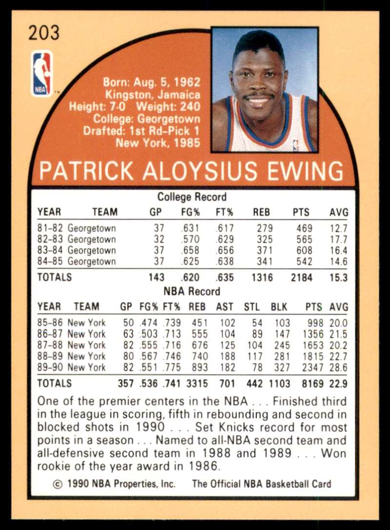 1990-91 Hoops Patrick Ewing #203 card back image