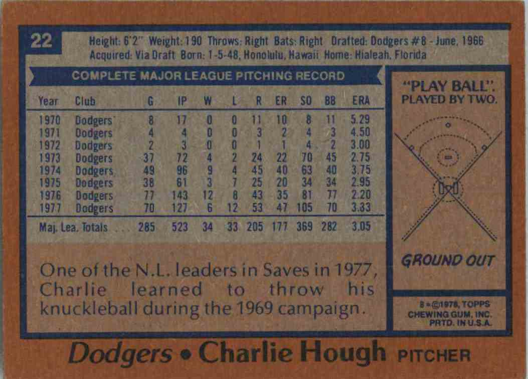 1978 Topps Charlie Hough #22 on Kronozio