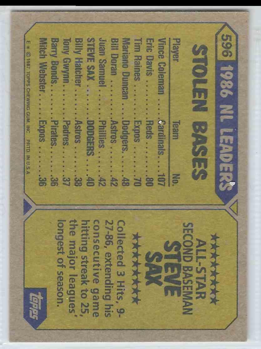 1987 Topps Steve Sax #596 card back image