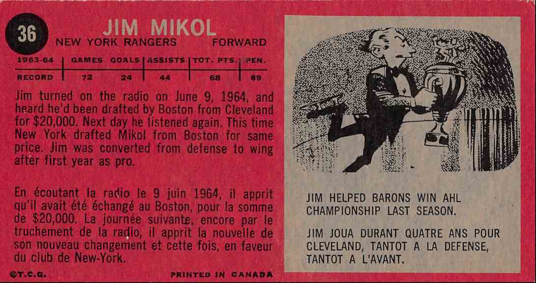 1964-65 Topps Tall Boys Jim Mikol #36 card back image