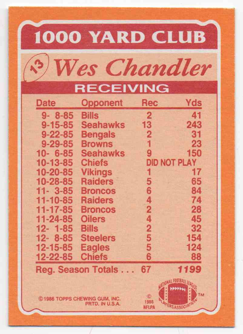 1986 Topps 1000 Yard Club Wes Chandler #13 card back image