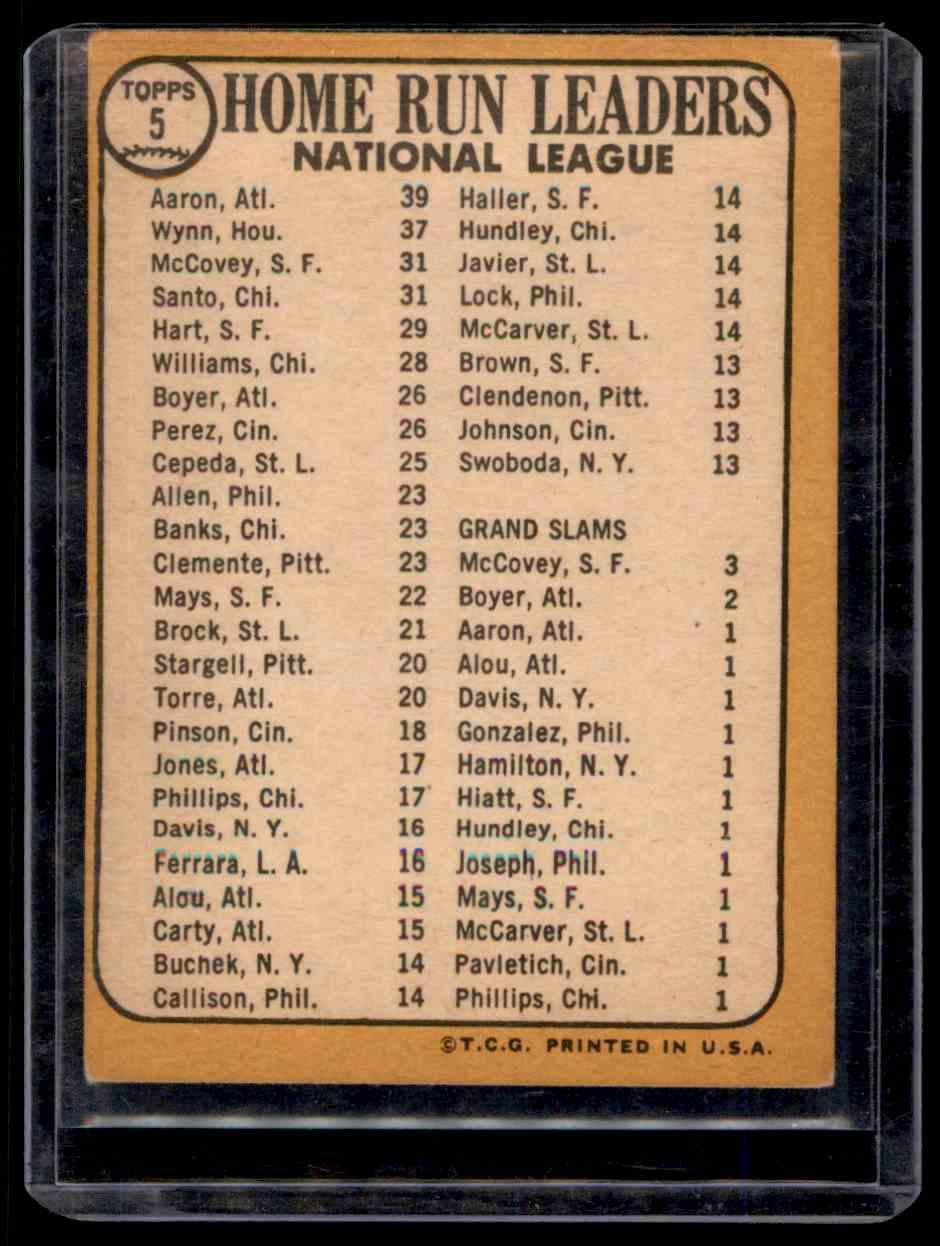 1968 Topps Hank Aaron Jim Wynn Ron Santo Willie McCovey #5 card back image