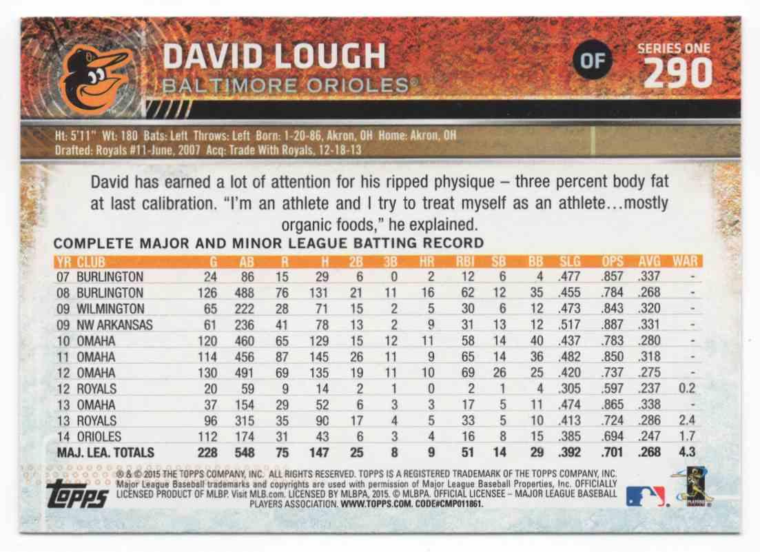 2015 Topps David Lough #290 card back image