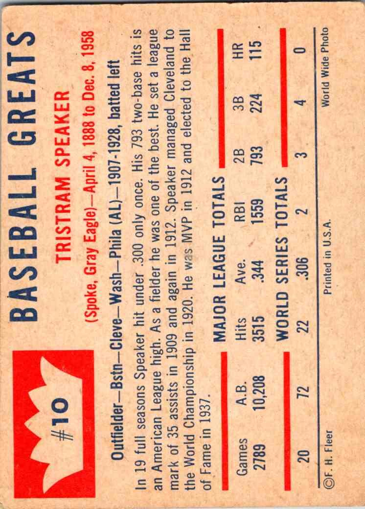 1960 Fleer Tris Speaker #10 card back image