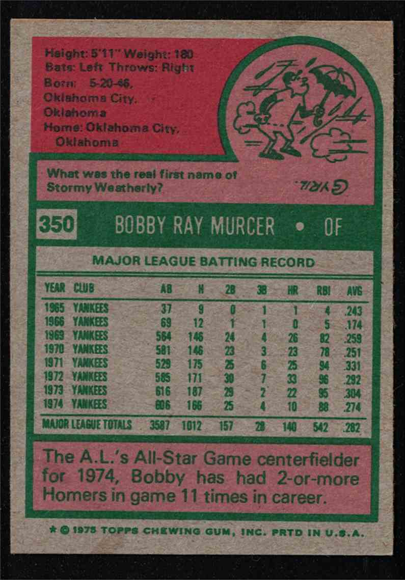 1975 Topps Bobby Murcer NM+ #350 card back image