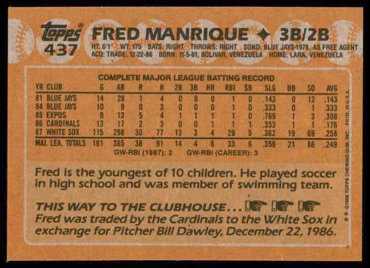1988 Topps Fred Manrique #437 card back image