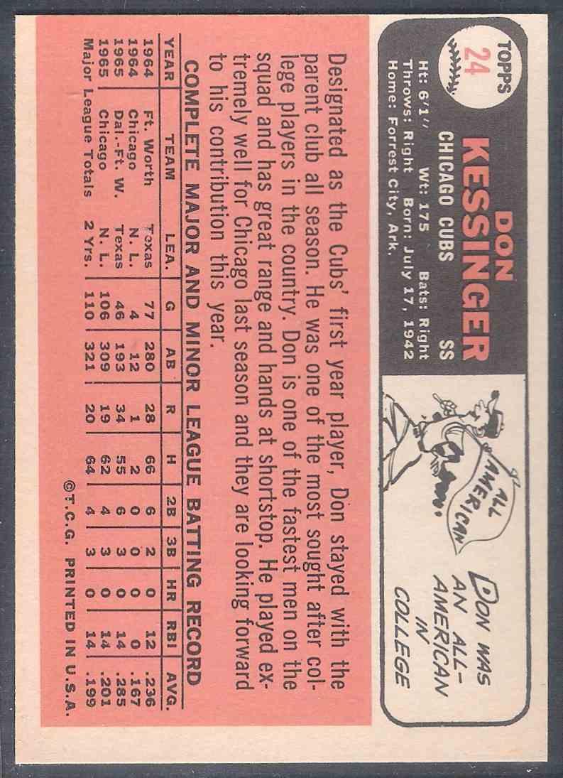1966 Topps Don Kessinger Nm #24 card back image