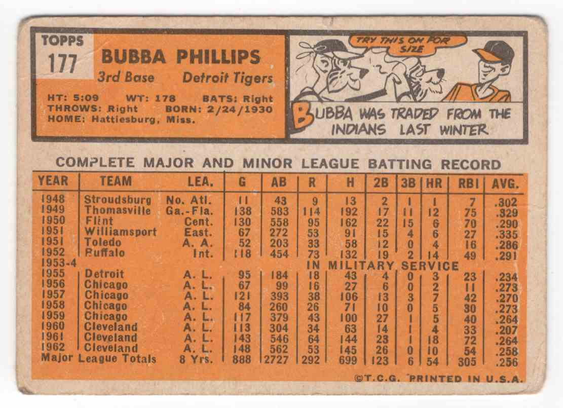 1963 Topps Bubba Phillips #177 card back image