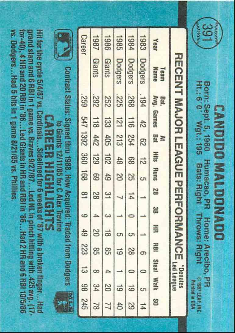 1988 Donruss Candy Maldonado #391 card back image