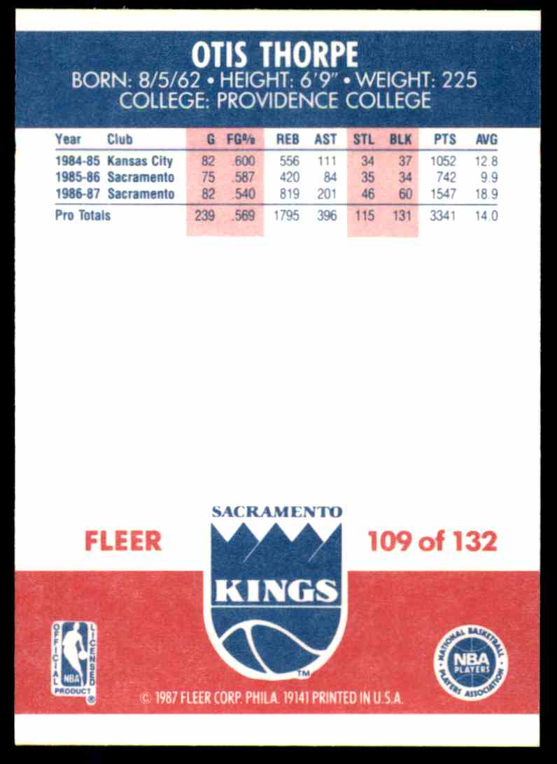 1987-88 Fleer Basketball Otis Thorpe #109 card back image
