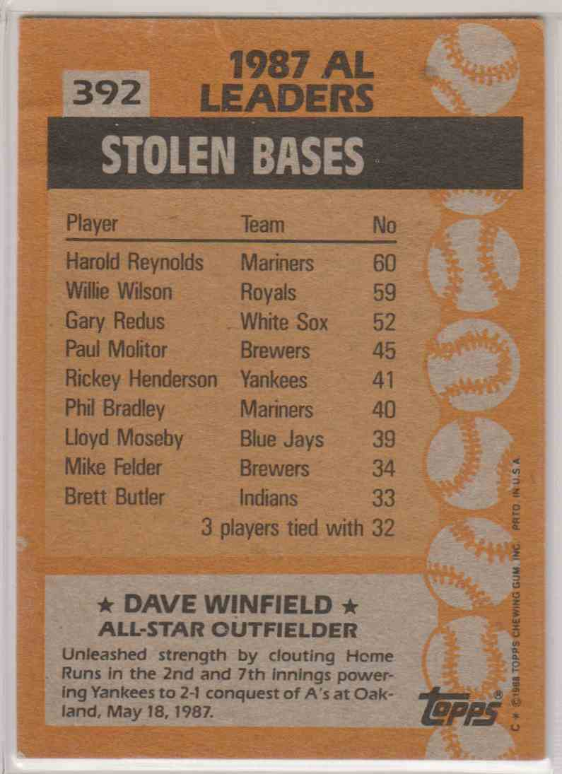 1988 Topps All-Star Dave Winfield #392 card back image