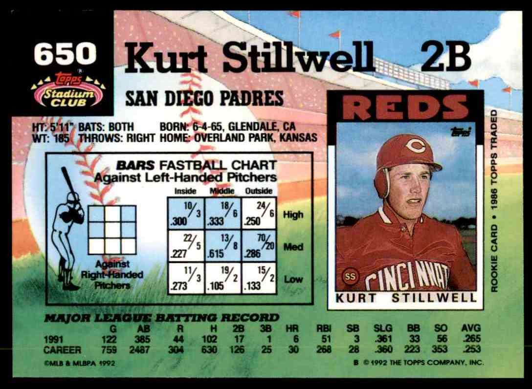 1992 Stadium Club Kurt Stillwell #650 card back image