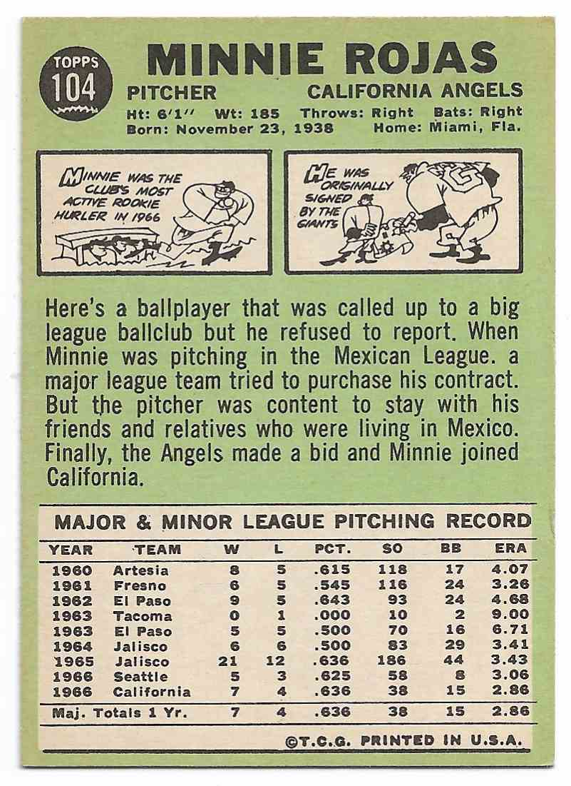 1967 Topps Minnie Rojas #104 card back image
