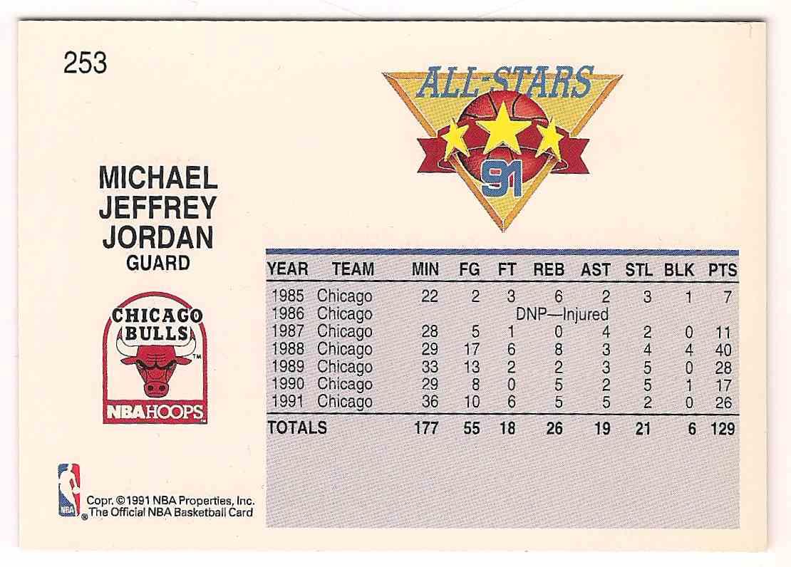 1991-92 NBA Hoops Michael Jordan #253 card back image