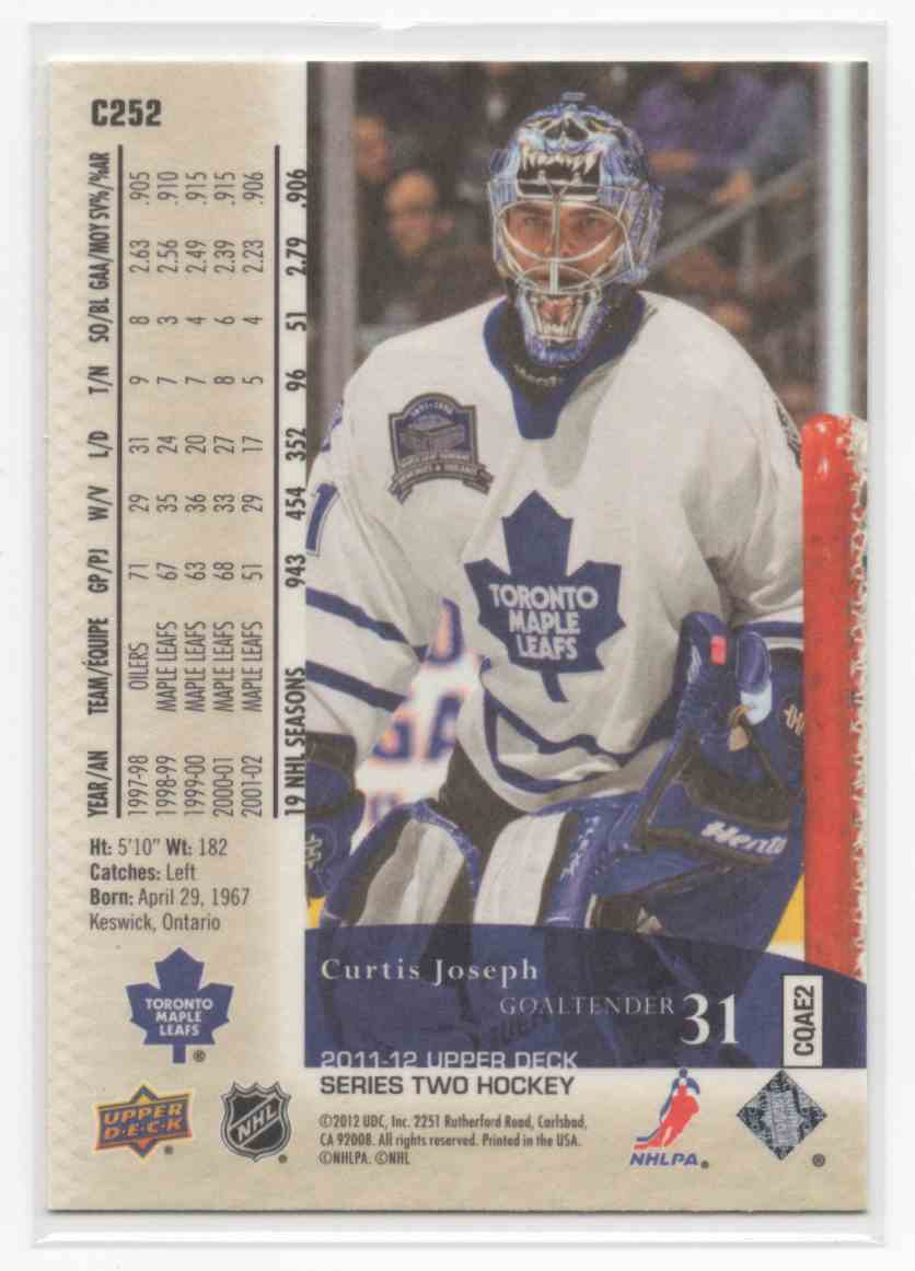 2011-12 Upper Deck Canvas Retired Stars Curtis Joseph #C252 card back image