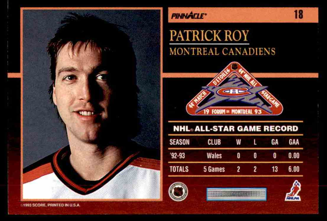 1993-94 Pinnacle All-Stars Canadian Patrick Roy #18 card back image