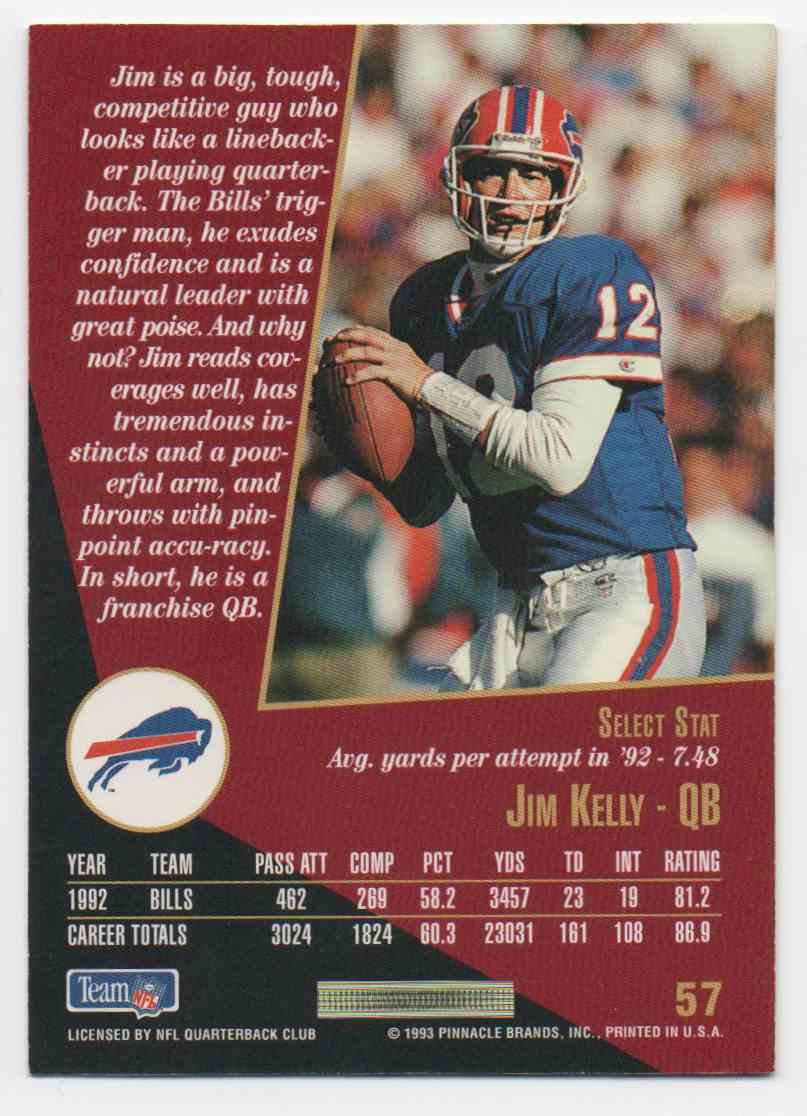 1993 Select Jim Kelly #57 card back image