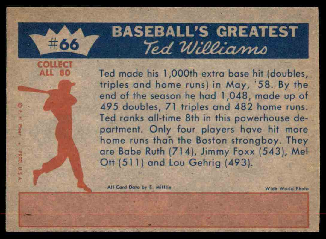 1959 Fleer Ted Williams 1958 - Powerhouse #66 card back image