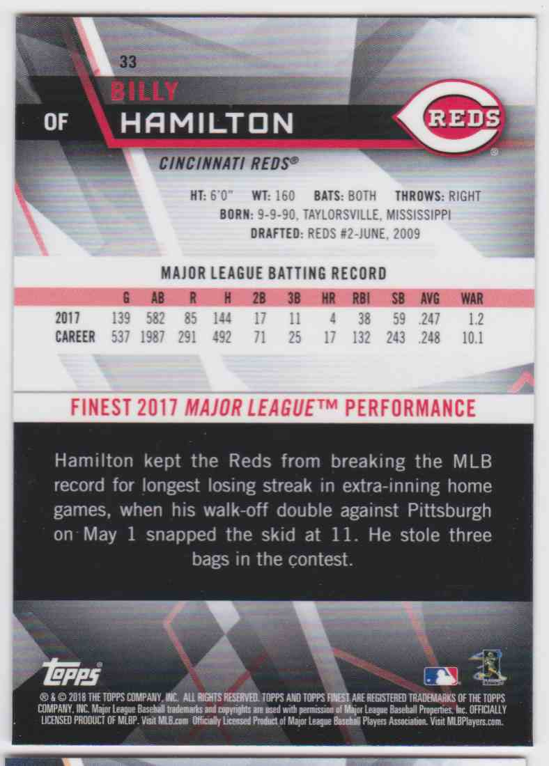 2018 Topps Finest Billy Hamilton #33 card back image