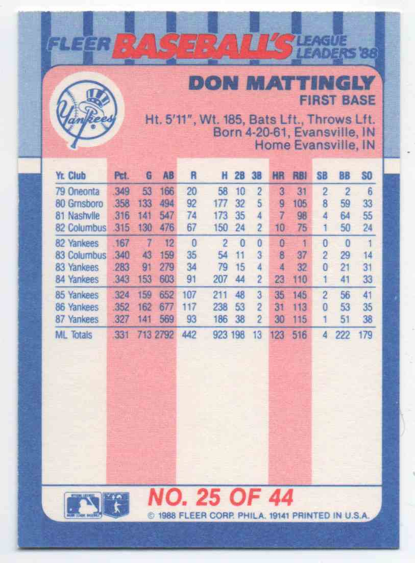 1988 Fleer League Leaders Don Mattingly #25 card back image