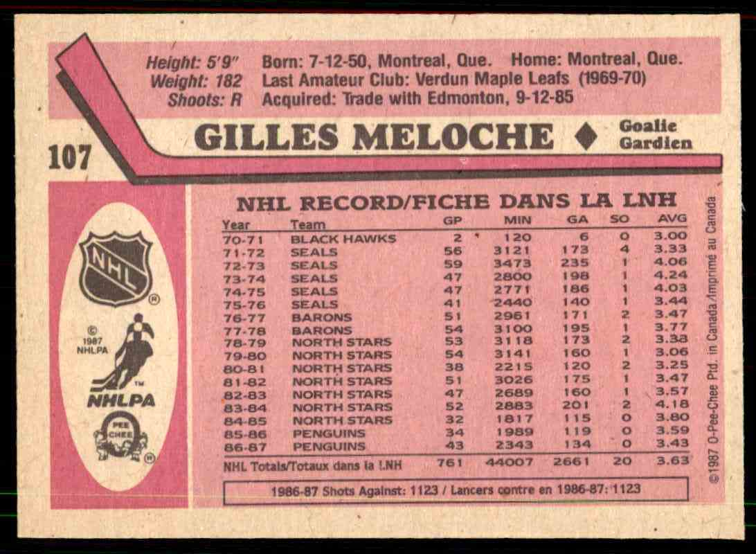 1987-88 O-Pee-Chee Gilles Meloche #107 card back image