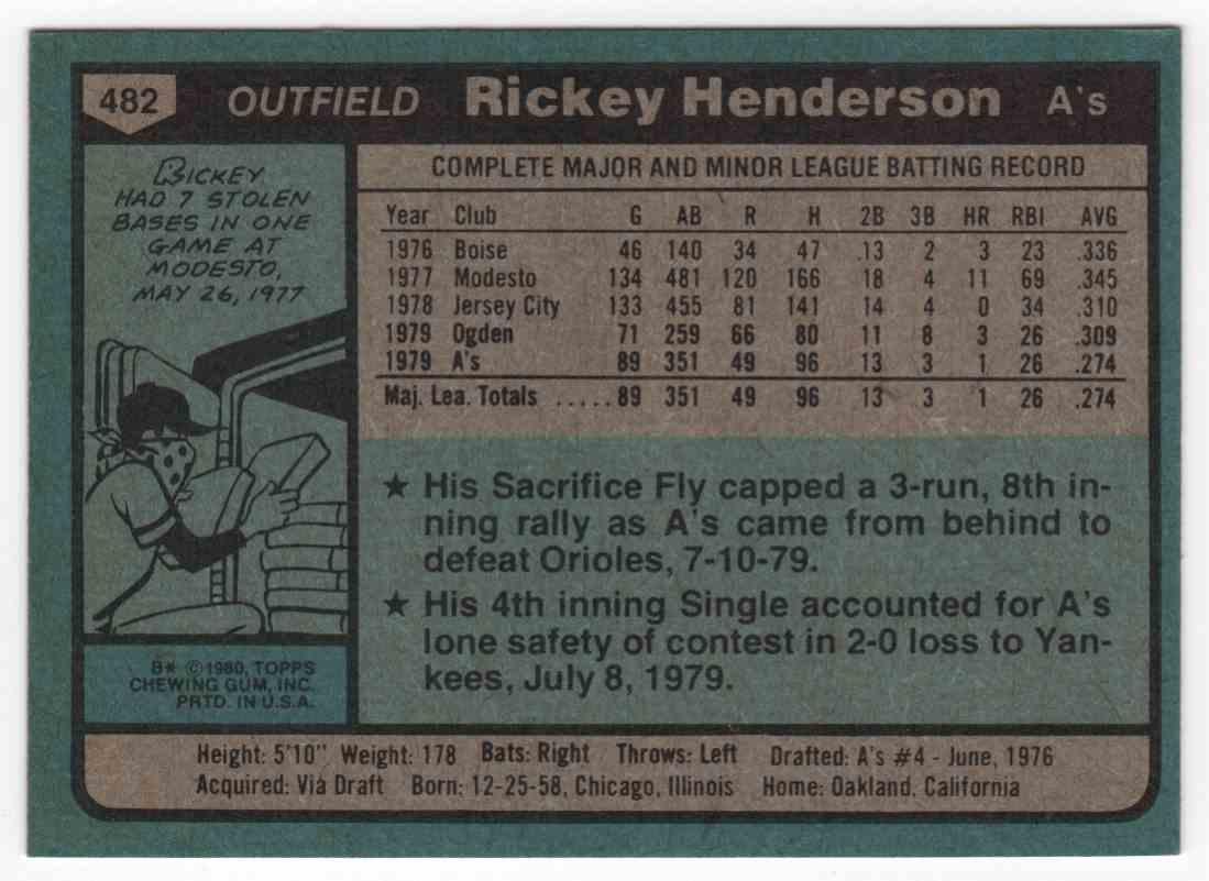 1980 Topps Rickey Henderson 482 On Kronozio