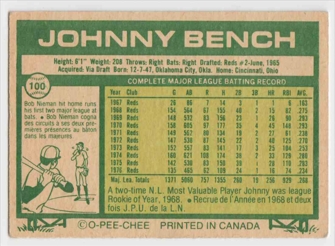 1977 O-Pee-Chee Johnny Bench #100 card back image